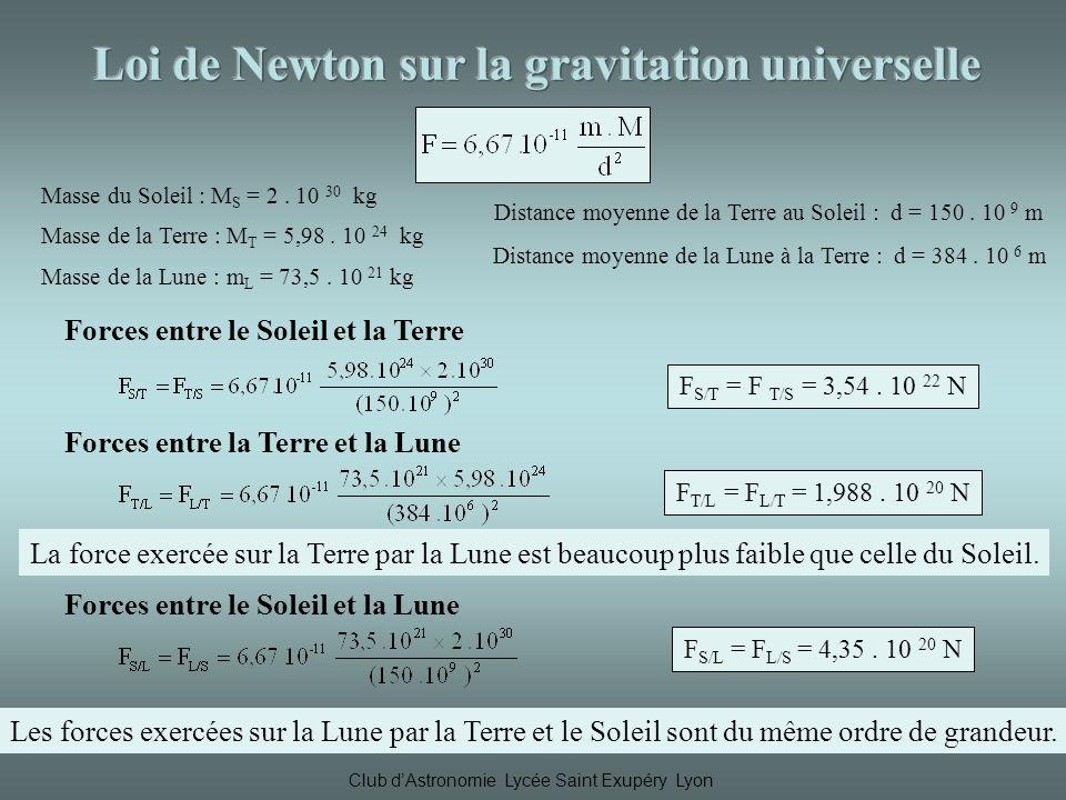 Club dAstronomie Lycée Saint Exupéry Lyon Forces entre le Soleil et la Terre Masse de la Lune : m L = 73,5.