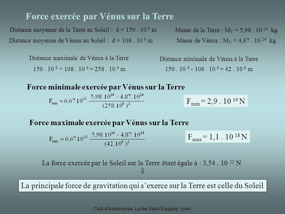 Club dAstronomie Lycée Saint Exupéry Lyon Distance moyenne de la Terre au Soleil : d = 150.