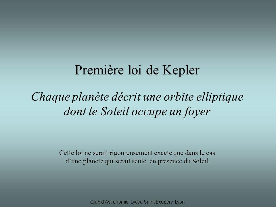 Club dAstronomie Lycée Saint Exupéry Lyon Trajectoire de la Terre autour du Soleil Leffet de la Lune est plus important.