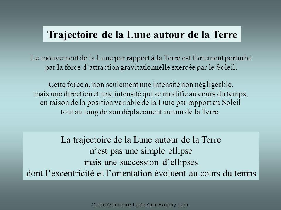 Club dAstronomie Lycée Saint Exupéry Lyon Trajectoire de la Lune autour de la Terre Le mouvement de la Lune par rapport à la Terre est fortement perturbé par la force dattraction gravitationnelle exercée par le Soleil.