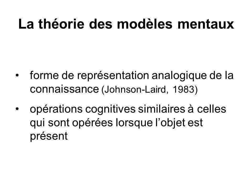 La théorie des modèles mentaux forme de représentation analogique de la connaissance (Johnson-Laird, 1983) opérations cognitives similaires à celles qui sont opérées lorsque lobjet est présent