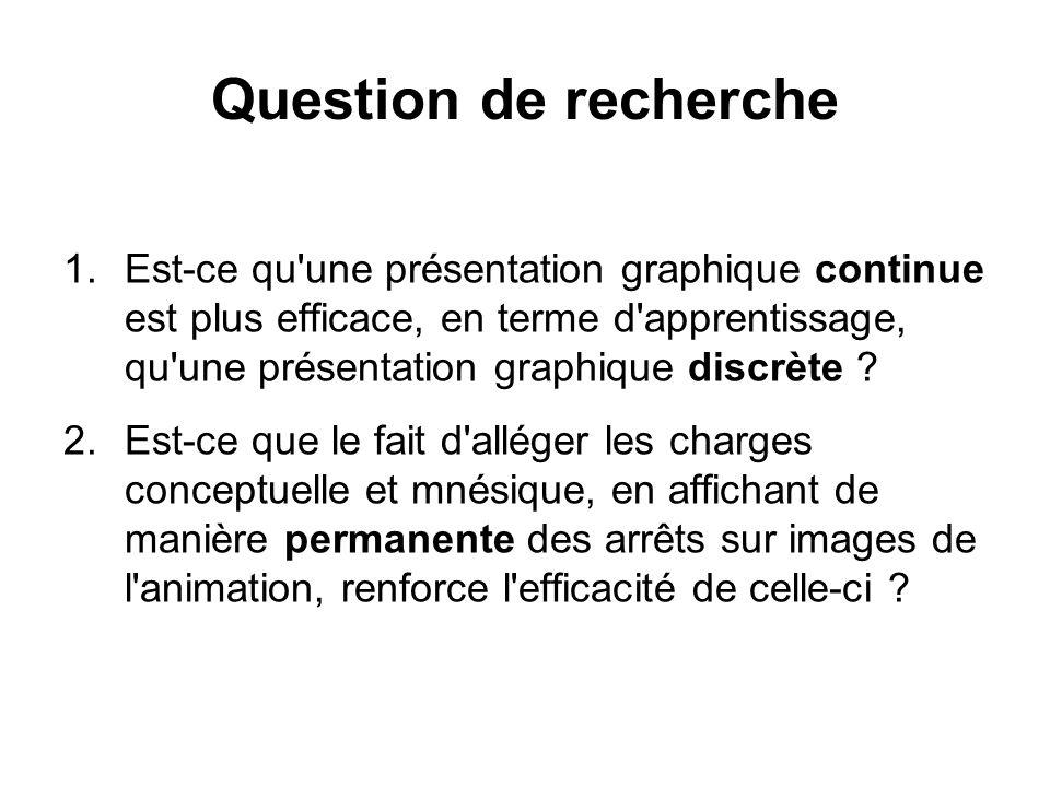 Question de recherche 1.Est-ce qu une présentation graphique continue est plus efficace, en terme d apprentissage, qu une présentation graphique discrète .
