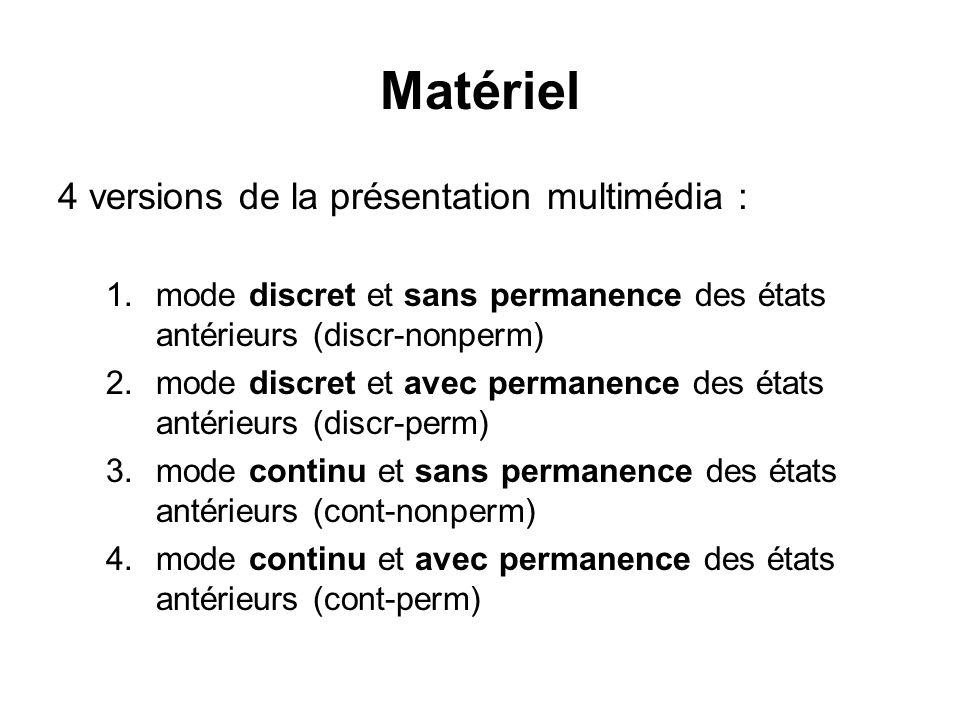 Matériel 4 versions de la présentation multimédia : 1.mode discret et sans permanence des états antérieurs (discr-nonperm) 2.mode discret et avec permanence des états antérieurs (discr-perm) 3.mode continu et sans permanence des états antérieurs (cont-nonperm) 4.mode continu et avec permanence des états antérieurs (cont-perm)