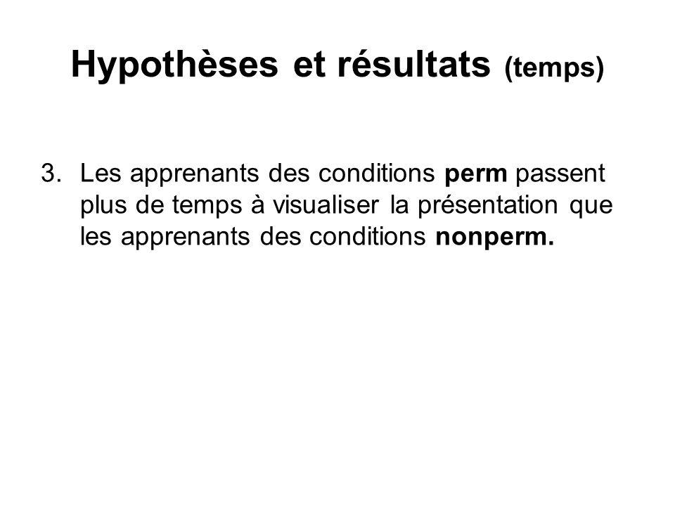 Hypothèses et résultats (temps) 3.Les apprenants des conditions perm passent plus de temps à visualiser la présentation que les apprenants des conditions nonperm.