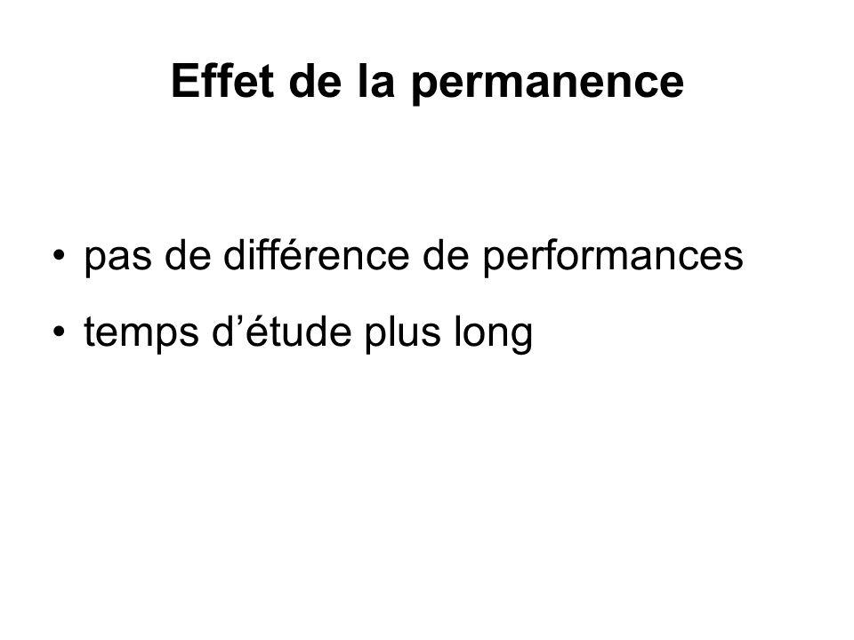 Effet de la permanence pas de différence de performances temps détude plus long