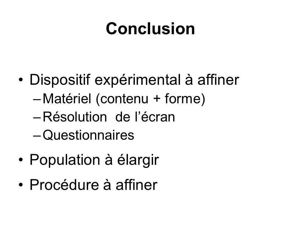 Conclusion Dispositif expérimental à affiner –Matériel (contenu + forme) –Résolution de lécran –Questionnaires Population à élargir Procédure à affiner