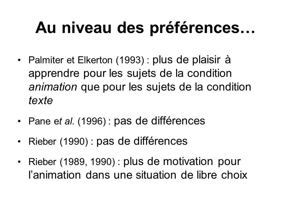 Au niveau des préférences… Palmiter et Elkerton (1993) : plus de plaisir à apprendre pour les sujets de la condition animation que pour les sujets de la condition texte Pane et al.