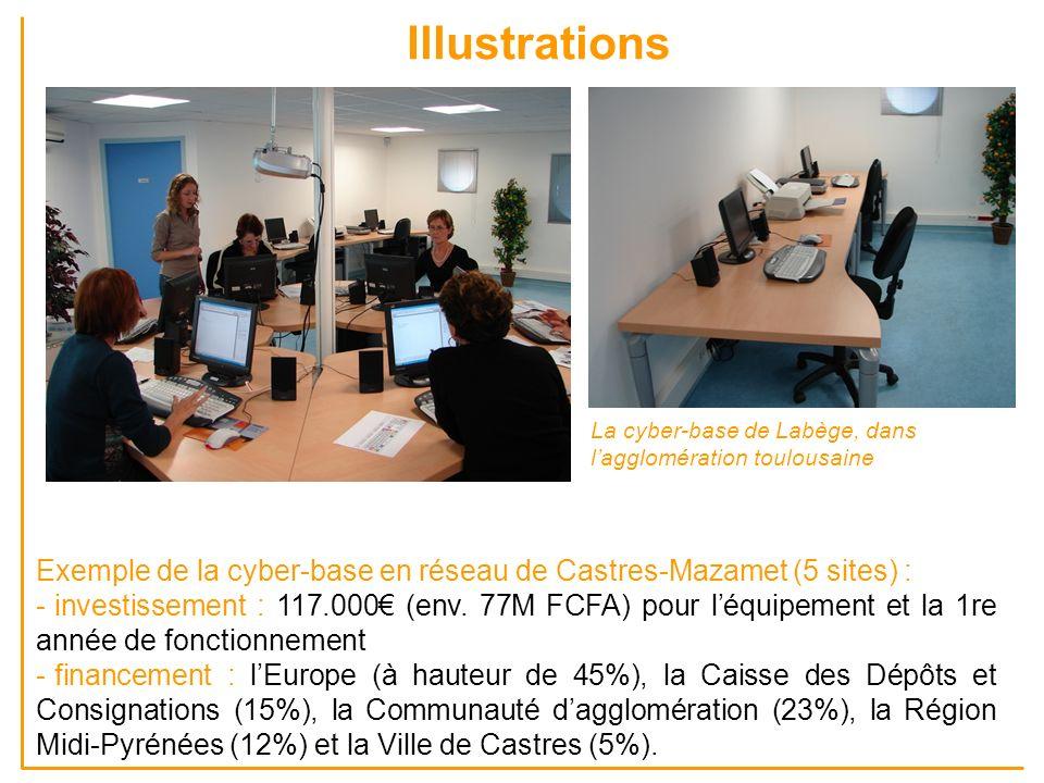 Illustrations Accès aux TIC et Service universel en Afrique sub-saharienne - Comparaisons et dynamiques GDRI Netsuds – Campus AUF de Dakar, 26-28 XI 2