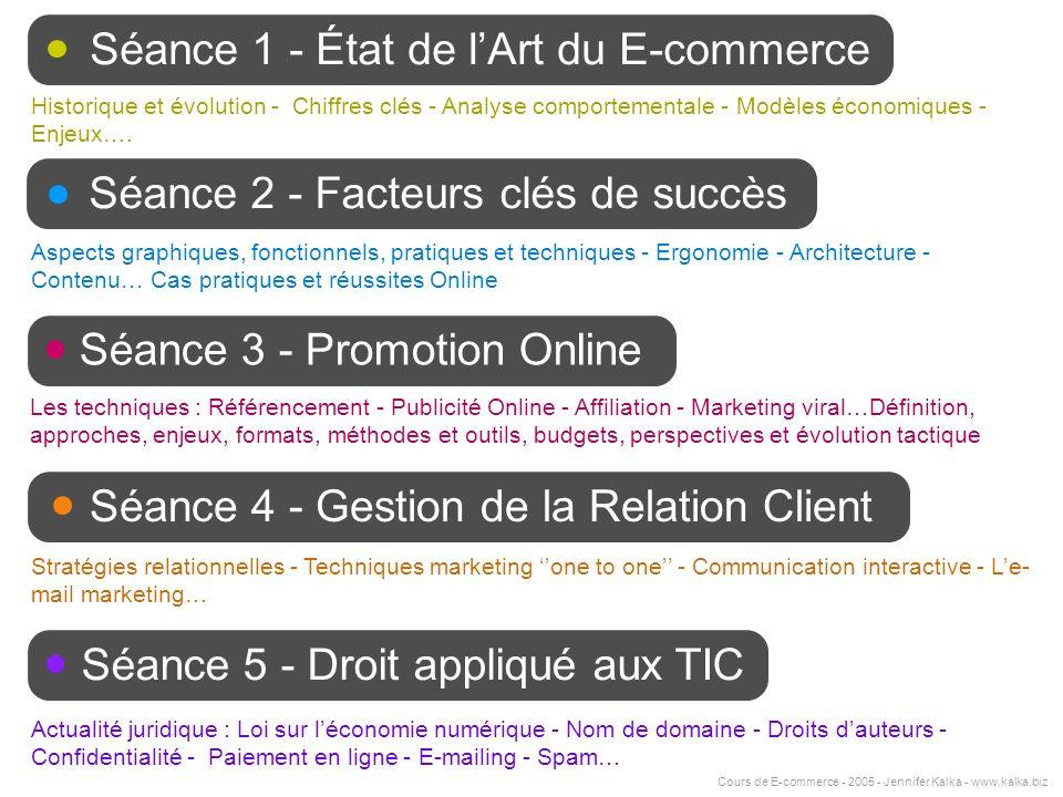 Cours de E-commerce - 2005 - Jennifer Kalka - www.kalka.biz Les attentes des consommateurs -Interlocuteur unique -Disponibilité élargie -Qualité de service -Offre de prix adaptée au niveau de service (Ed - Carrefour - Fauchon) -Information (SNCF, Délais de livraison…)