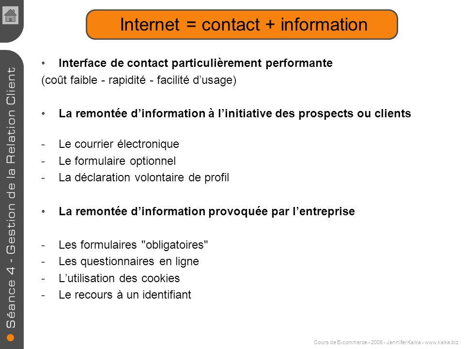 Cours de E-commerce - 2005 - Jennifer Kalka - www.kalka.biz Enjeux de la fidélisation sur Internet -Amortissement des coûts d'acquisition client -L'au