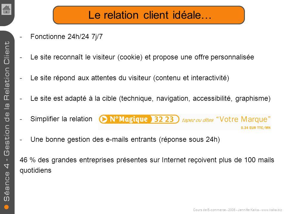 Cours de E-commerce - 2005 - Jennifer Kalka - www.kalka.biz Types de relations clients -Relations commerciales -Relations marketing et de promotion -R