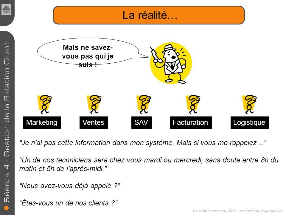 Cours de E-commerce - 2005 - Jennifer Kalka - www.kalka.biz Exemple de navigation simplifiée