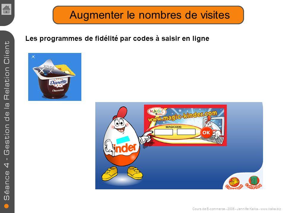 Cours de E-commerce - 2005 - Jennifer Kalka - www.kalka.biz Augmenter le nombres de visites Couponning Coupons de réduction Utilisation dun support pa