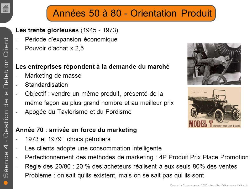 Cours de E-commerce - 2005 - Jennifer Kalka - www.kalka.biz Séance 4 - Gestion de la Relation Client