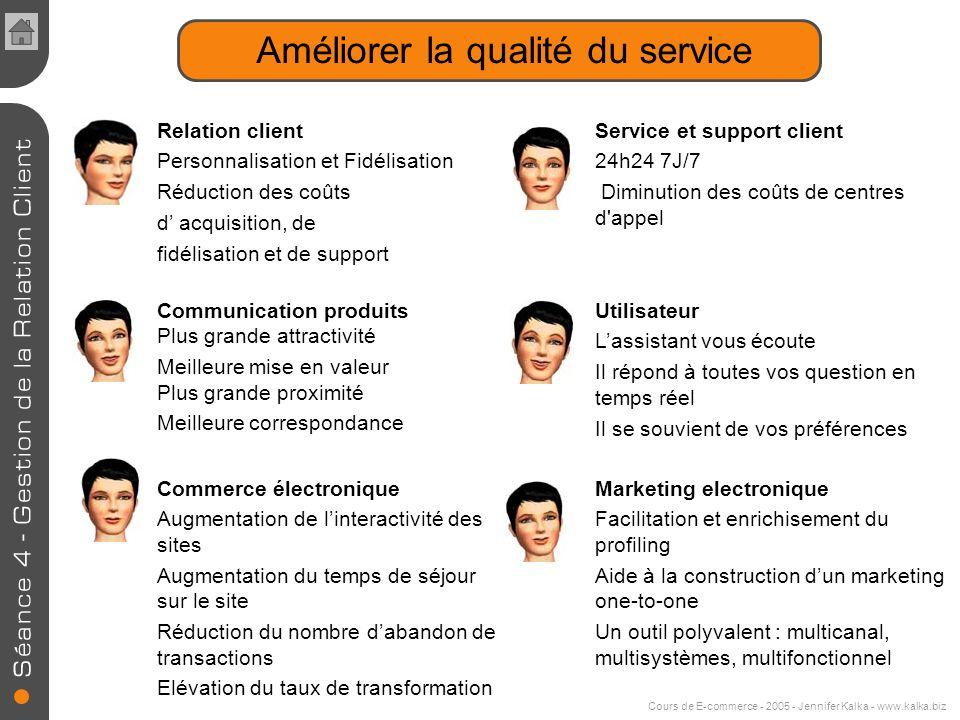 Cours de E-commerce - 2005 - Jennifer Kalka - www.kalka.biz Comment venir à liscom ? Types dutilisations - site internet - site intranet - site de-lea
