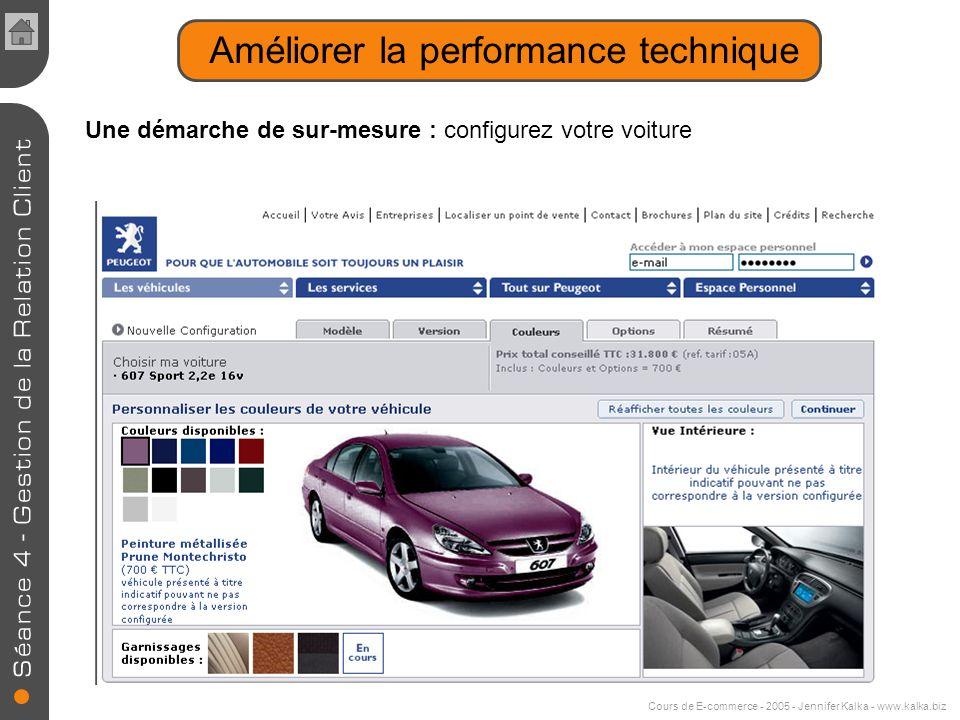 Cours de E-commerce - 2005 - Jennifer Kalka - www.kalka.biz Relation client Personnalisation et Fidélisation Réduction des coûts d acquisition, de fid