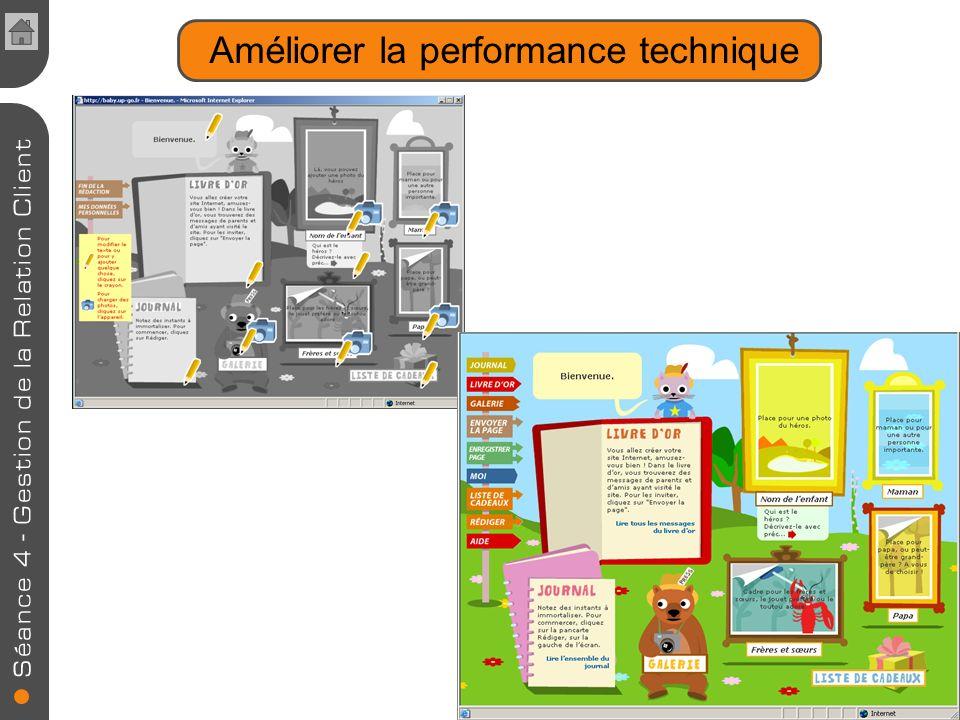Cours de E-commerce - 2005 - Jennifer Kalka - www.kalka.biz Améliorer la performance technique Une démarche de sur-mesure : configurez votre voiture