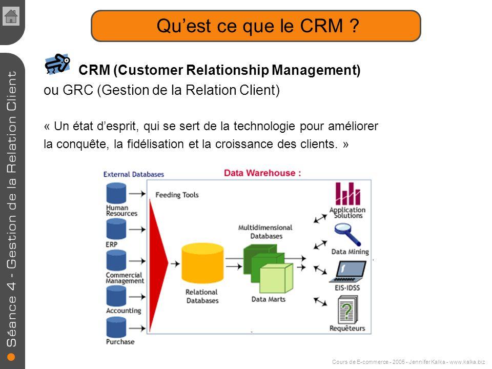 Cours de E-commerce - 2005 - Jennifer Kalka - www.kalka.biz Quest ce que le CRM .