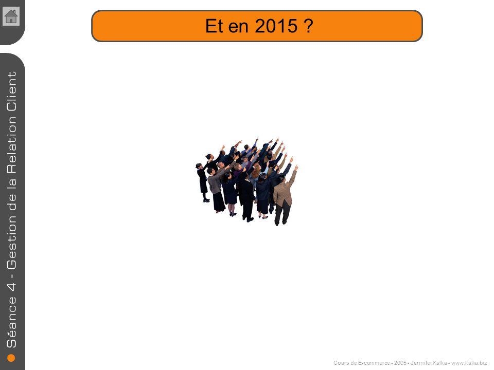 Cours de E-commerce - 2005 - Jennifer Kalka - www.kalka.biz Et en 2015 ?