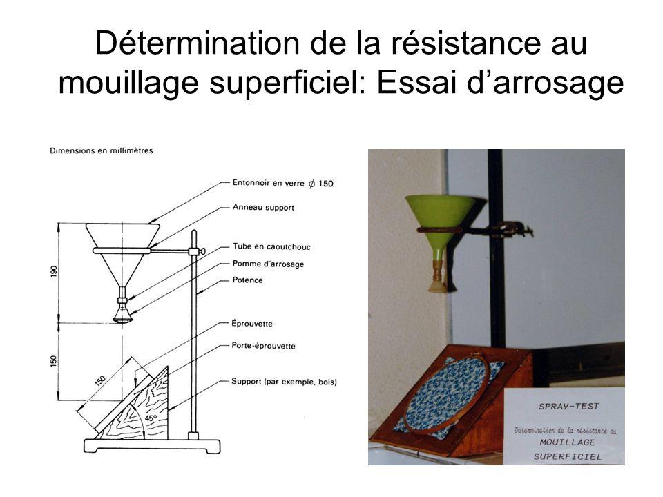Détermination de la résistance au mouillage superficiel: Essai darrosage