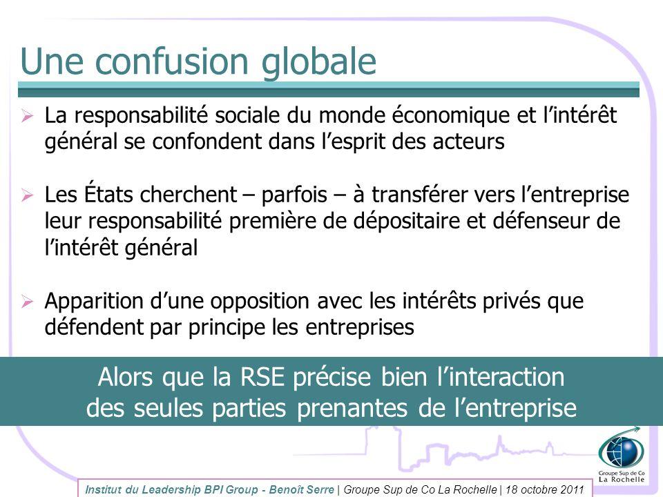 Une confusion globale La responsabilité sociale du monde économique et lintérêt général se confondent dans lesprit des acteurs Les États cherchent – p