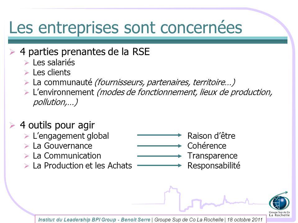 Les entreprises sont concernées 4 parties prenantes de la RSE Les salariés Les clients La communauté (fournisseurs, partenaires, territoire…) Lenviron