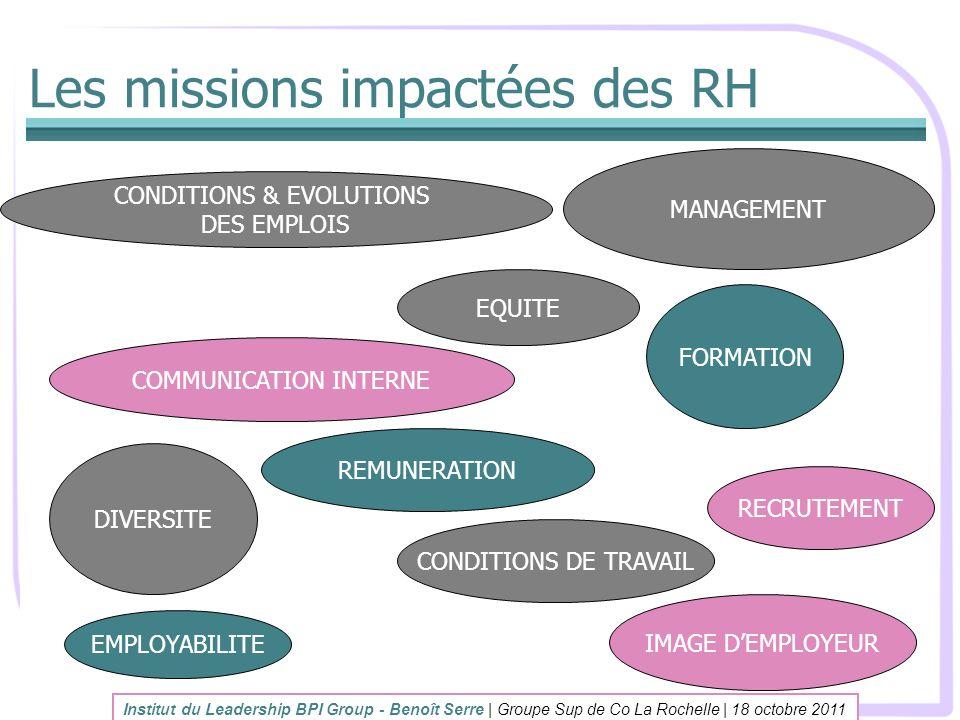 Les missions impactées des RH Institut du Leadership BPI Group - Benoît Serre | Groupe Sup de Co La Rochelle | 18 octobre 2011 CONDITIONS & EVOLUTIONS