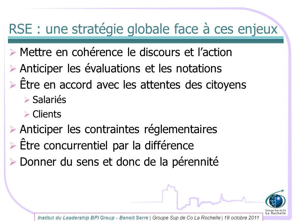 RSE : une stratégie globale face à ces enjeux Mettre en cohérence le discours et laction Anticiper les évaluations et les notations Être en accord ave