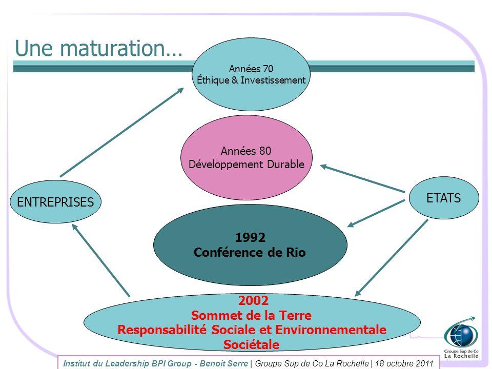 Années 70 Éthique & Investissement Années 80 Développement Durable 1992 Conférence de Rio 2002 Sommet de la Terre Responsabilité Sociale et Environnem