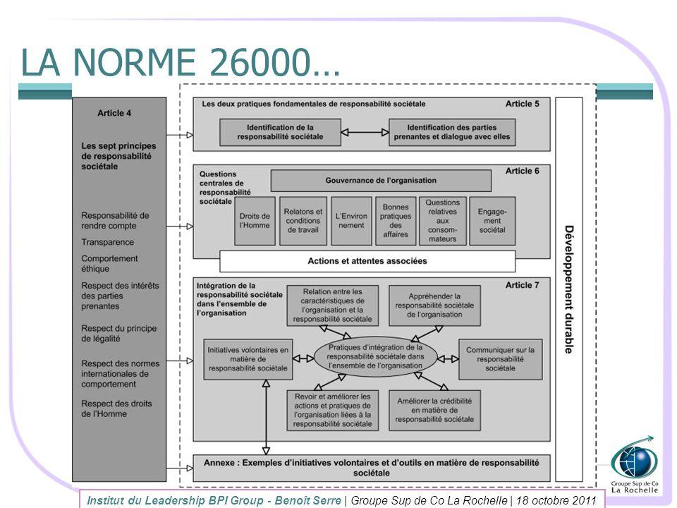 LA NORME 26000… Institut du Leadership BPI Group - Benoît Serre | Groupe Sup de Co La Rochelle | 18 octobre 2011