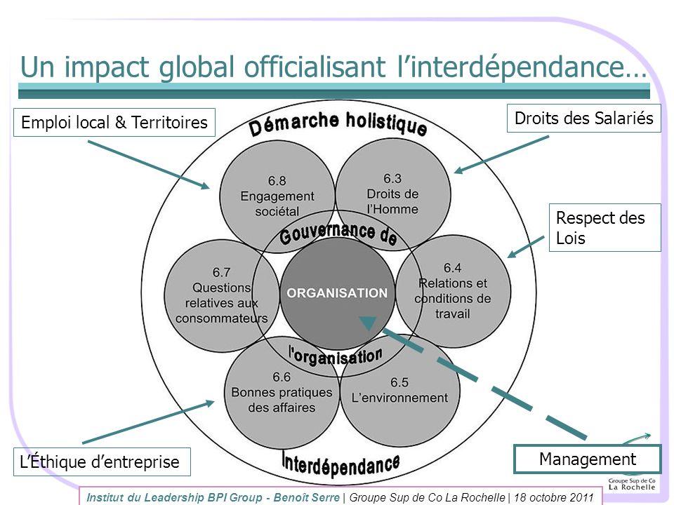 Un impact global officialisant linterdépendance… Institut du Leadership BPI Group - Benoît Serre | Groupe Sup de Co La Rochelle | 18 octobre 2011 Empl