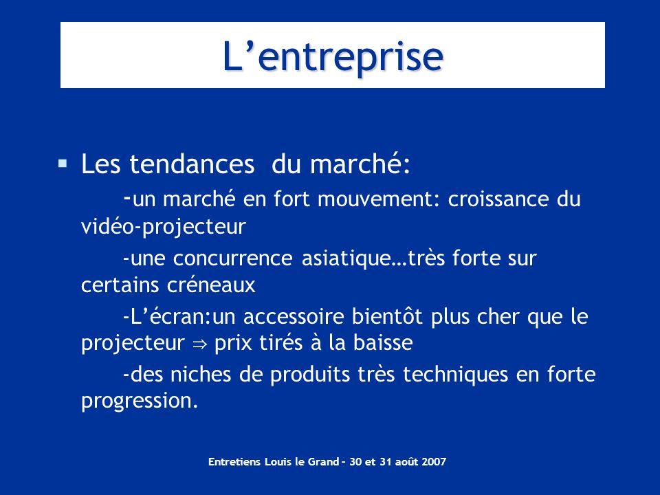Entretiens Louis le Grand – 30 et 31 août 2007 Lentreprise Les tendances du marché: - un marché en fort mouvement: croissance du vidéo-projecteur -une