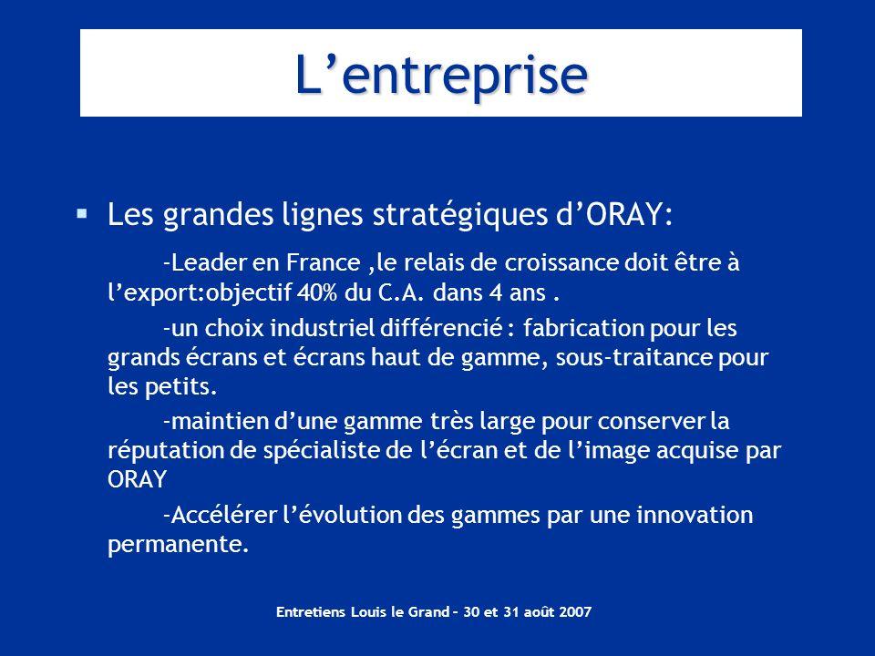 Entretiens Louis le Grand – 30 et 31 août 2007 Lentreprise Les grandes lignes stratégiques dORAY: -Leader en France,le relais de croissance doit être