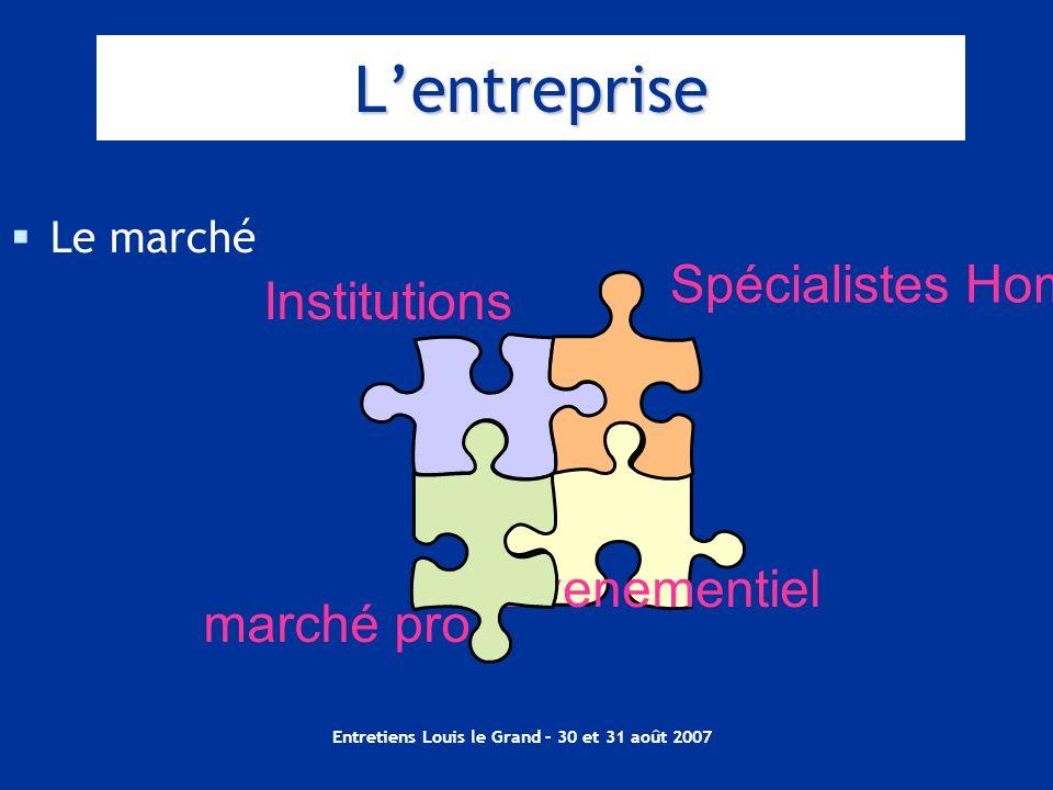 Entretiens Louis le Grand – 30 et 31 août 2007 Lentreprise Le marché Evenementiel Institutions Spécialistes Home Cinéma marché pro