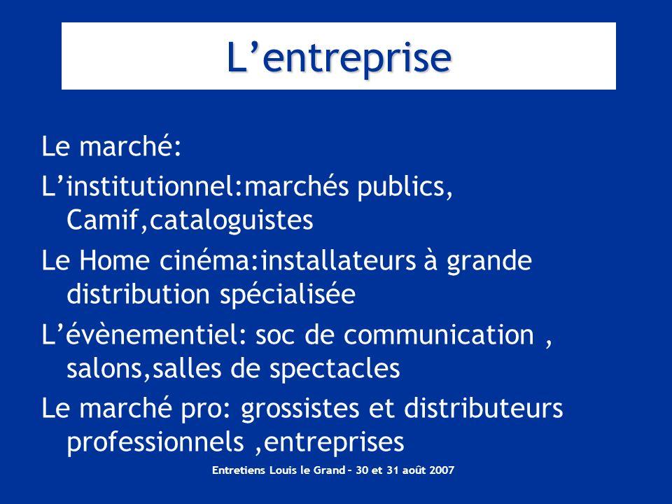 Entretiens Louis le Grand – 30 et 31 août 2007 Le marché: Linstitutionnel:marchés publics, Camif,cataloguistes Le Home cinéma:installateurs à grande d