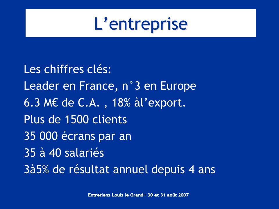 Entretiens Louis le Grand – 30 et 31 août 2007 Lentreprise Les chiffres clés: Leader en France, n°3 en Europe 6.3 M de C.A., 18% àlexport. Plus de 150