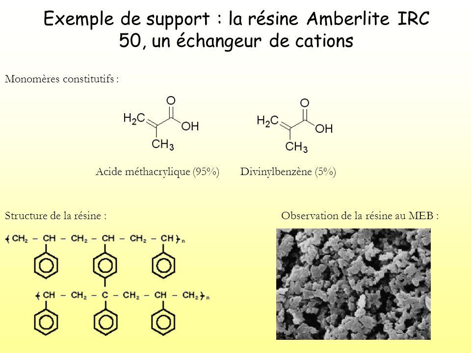 Exemple de support : la résine Amberlite IRC 50, un échangeur de cations Monomères constitutifs : Acide méthacrylique (95%)Divinylbenzène (5%) Structure de la résine :Observation de la résine au MEB :