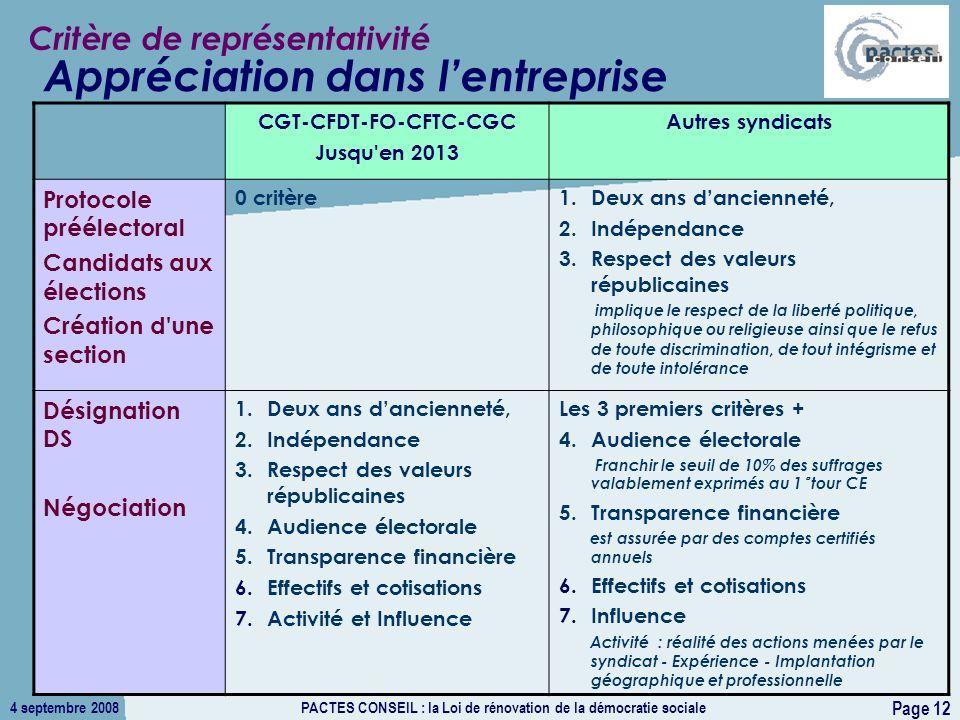 4 septembre 2008PACTES CONSEIL : la Loi de rénovation de la démocratie sociale Page 12 Critère de représentativité Appréciation dans lentreprise CGT-C
