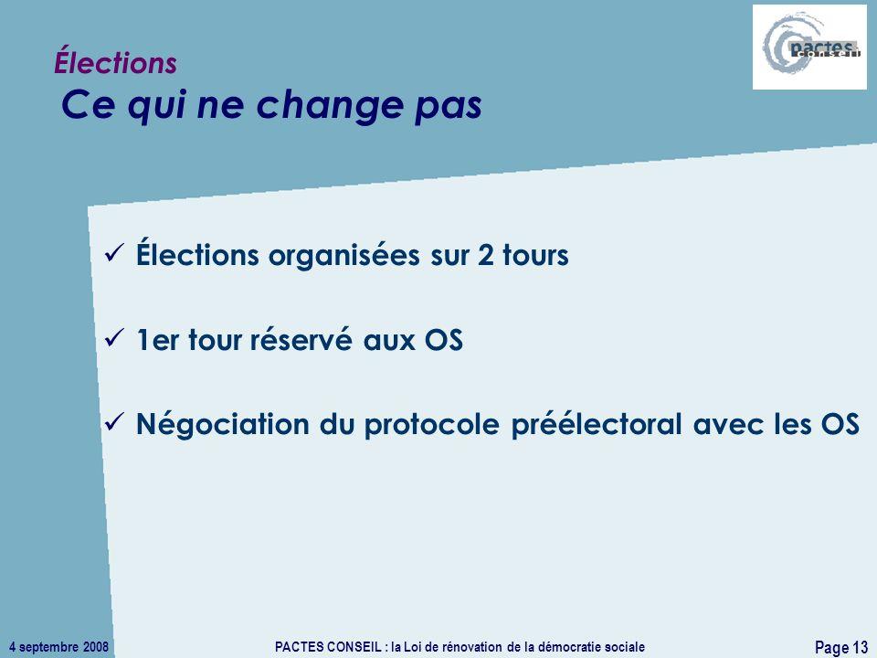 4 septembre 2008PACTES CONSEIL : la Loi de rénovation de la démocratie sociale Page 13 Élections organisées sur 2 tours 1er tour réservé aux OS Négociation du protocole préélectoral avec les OS Élections Ce qui ne change pas