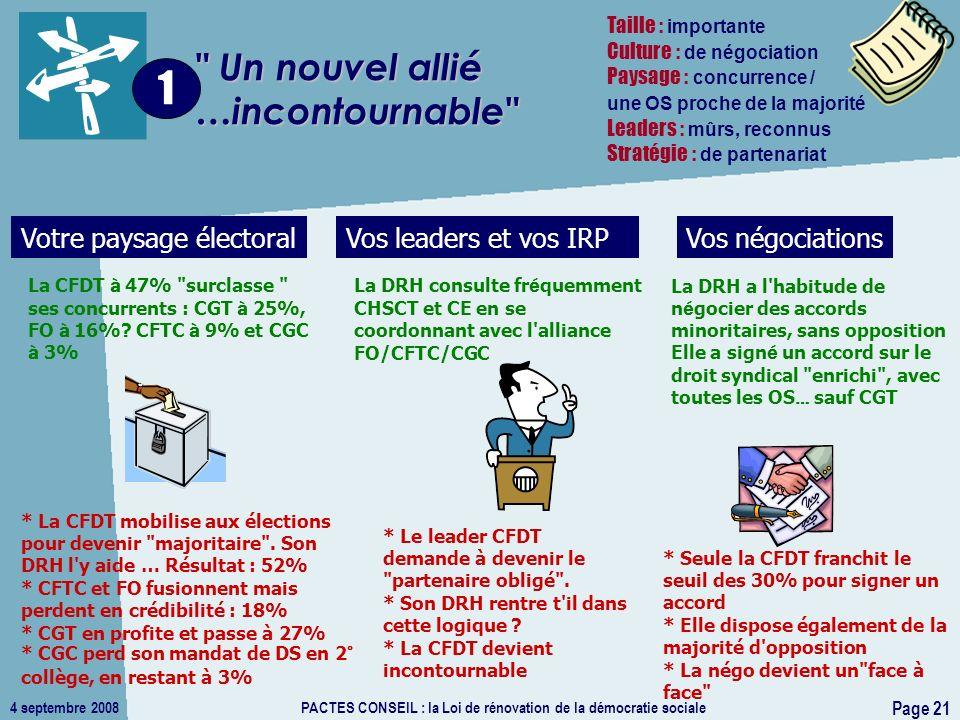 Page 21 4 septembre 2008PACTES CONSEIL : la Loi de rénovation de la démocratie sociale