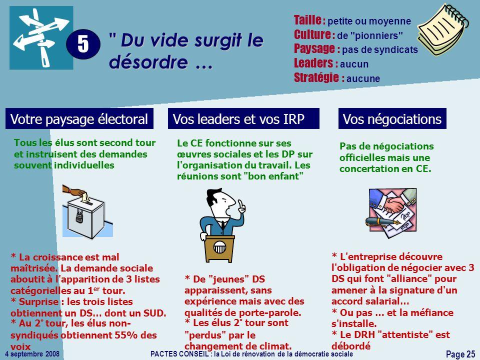 Page 25 4 septembre 2008PACTES CONSEIL : la Loi de rénovation de la démocratie sociale Du vide surgit le désordre … 5 Le CE fonctionne sur ses œ uvres sociales et les DP sur l organisation du travail.