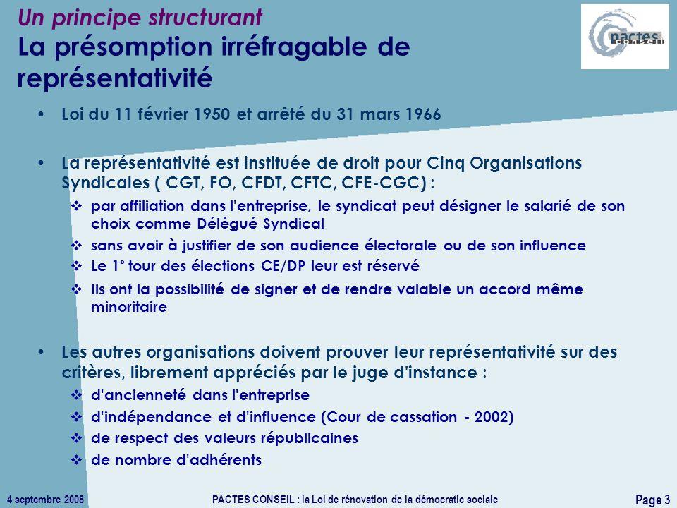 4 septembre 2008PACTES CONSEIL : la Loi de rénovation de la démocratie sociale Page 3 Un principe structurant La présomption irréfragable de représentativité Loi du 11 février 1950 et arrêté du 31 mars 1966 La représentativité est instituée de droit pour Cinq Organisations Syndicales ( CGT, FO, CFDT, CFTC, CFE-CGC) : par affiliation dans l entreprise, le syndicat peut désigner le salarié de son choix comme Délégué Syndical sans avoir à justifier de son audience électorale ou de son influence Le 1° tour des élections CE/DP leur est réservé Ils ont la possibilité de signer et de rendre valable un accord même minoritaire Les autres organisations doivent prouver leur représentativité sur des critères, librement appréciés par le juge d instance : d ancienneté dans l entreprise d indépendance et d influence (Cour de cassation - 2002) de respect des valeurs républicaines de nombre d adhérents