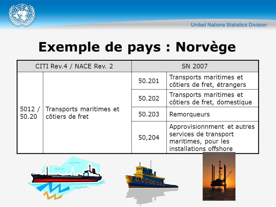Exemple de pays : Norvège CITI Rev.4 / NACE Rev.