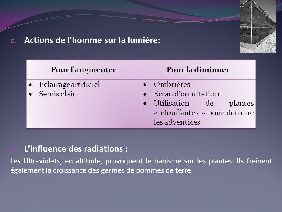 c.Actions de lhomme sur la lumière: d.