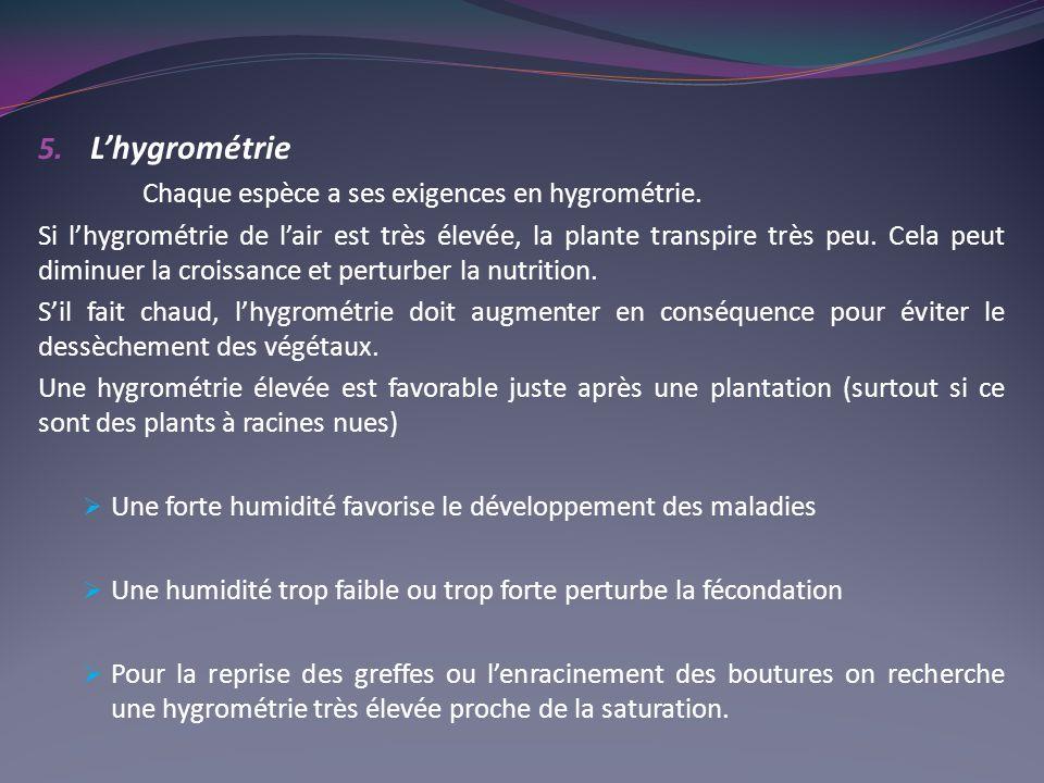 5.Lhygrométrie Chaque espèce a ses exigences en hygrométrie.