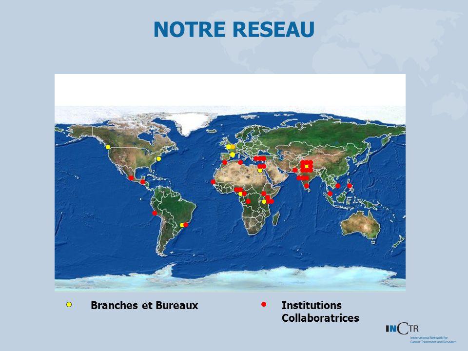 NOTRE RESEAU Branches et BureauxInstitutions Collaboratrices