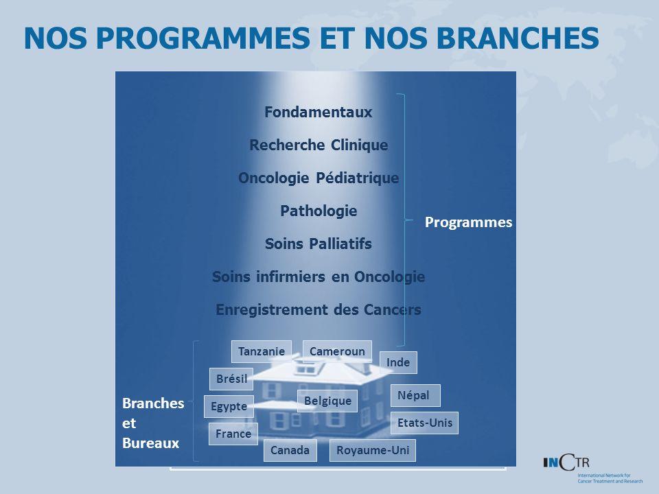 Fondamentaux Recherche Clinique Oncologie Pédiatrique Pathologie Soins Palliatifs Soins infirmiers en Oncologie Enregistrement des Cancers Programmes