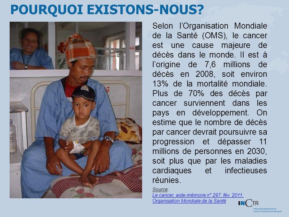 POURQUOI EXISTONS-NOUS? Selon lOrganisation Mondiale de la Santé (OMS), le cancer est une cause majeure de décès dans le monde. Il est à lorigine de 7