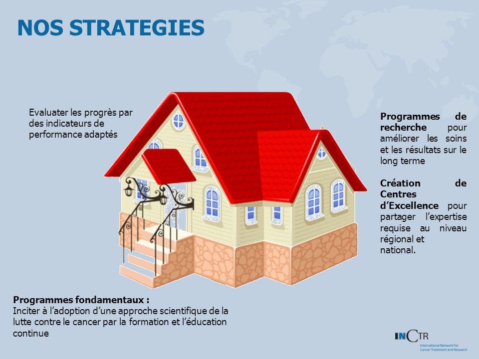 Programmes de recherche pour améliorer les soins et les résultats sur le long terme Création de Centres dExcellence pour partager lexpertise requise au niveau régional et national.