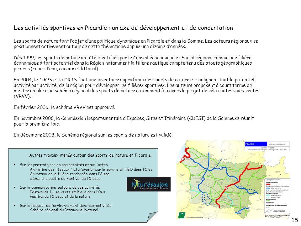 Les activités sportives en Picardie : un axe de développement et de concertation Les sports de nature font lobjet dune politique dynamique en Picardie